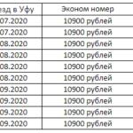 Тур в Абхазию Гагра 7 344 руб. чел.