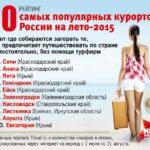 Тур в Россию Хоста 9 636 руб. чел.