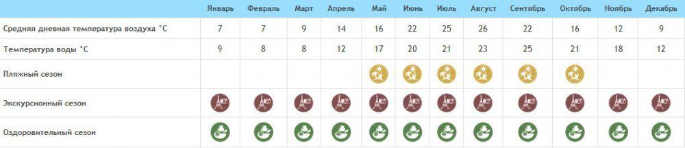 tur v abhaziju picunda 4 727 rub chel - Тур в Абхазию Пицунда 4 727 руб. чел.