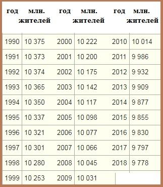 tur v vengriju heviz 35 797 rub chel - Тур в Венгрию Хевиз 35 797 руб. чел.